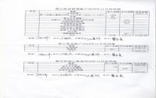 2019年11月份协会财务明细