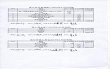 2019年4月份协会财务明细