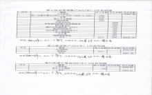 赤峰爱心家园2021年1-2月份财务明细